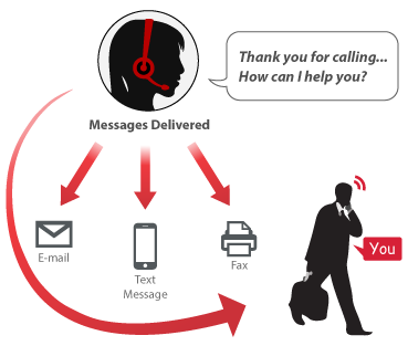 voicemail-Live_Answering_Service_2
